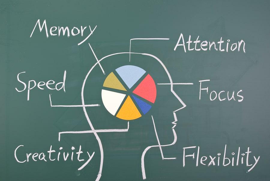 Brain Health, nutritients